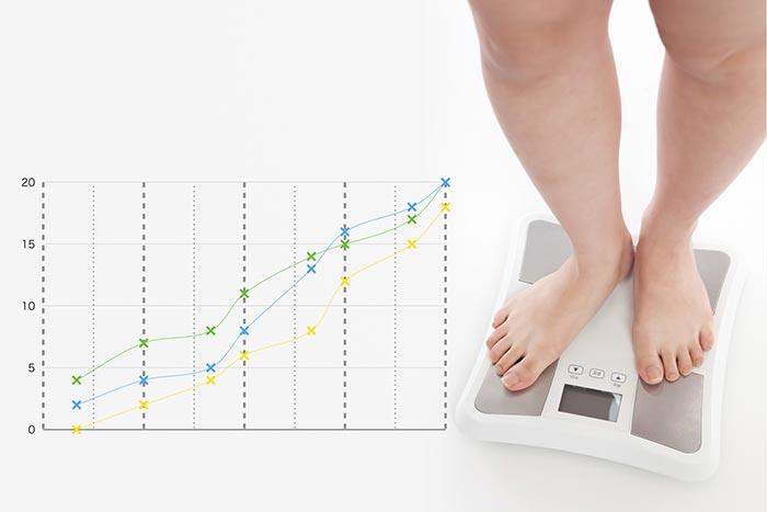 妊婦体重イメージ