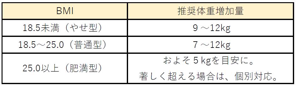 厚生労働省「健やか親子21(平成18年)」より