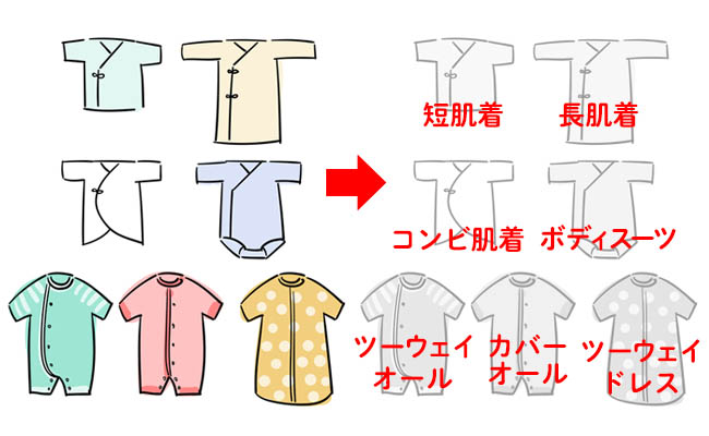 新生児の肌着のイメージ