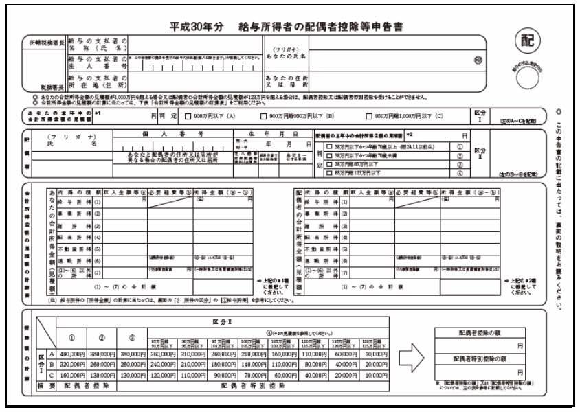 給与所得者の配偶者控除等申告書の見本