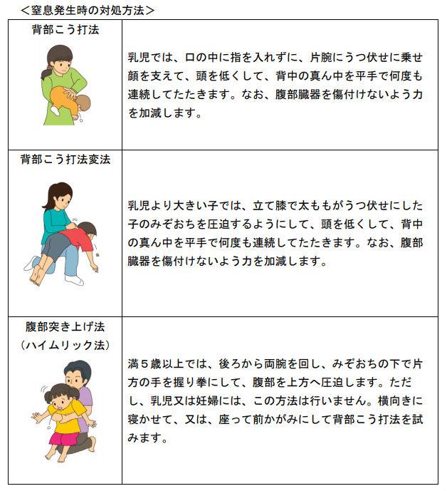窒息発生時の対処方法消費者庁