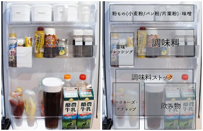 冷蔵室収納