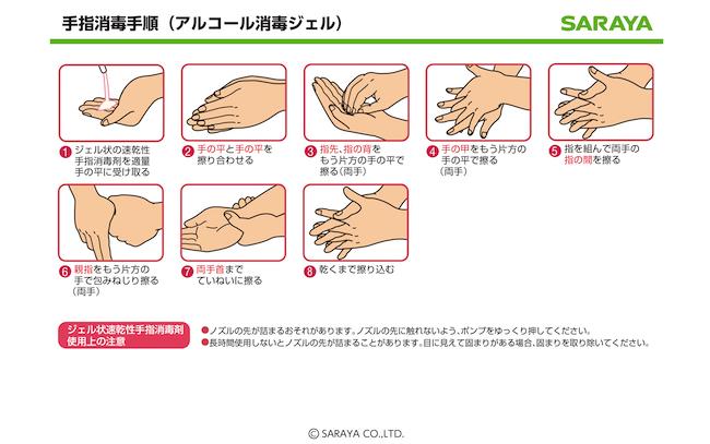 アルコール手指消毒