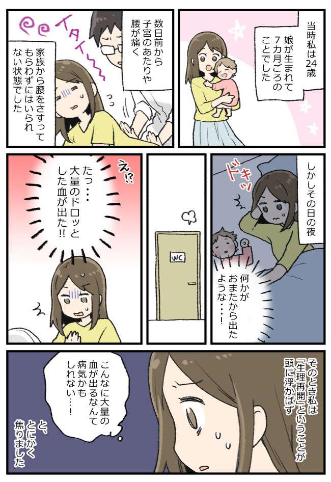 産後のヤバイ経血量に役立ったアレ【体験談】