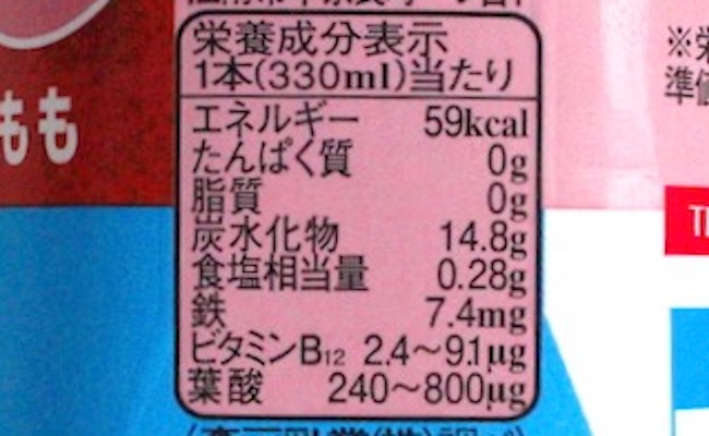 TBC栄養成分