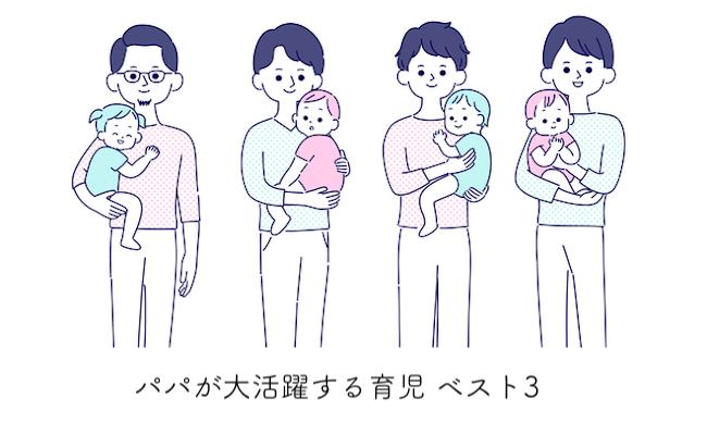パパが大活躍する育児のイメージ