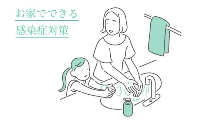 手洗いをする親子のイメージ