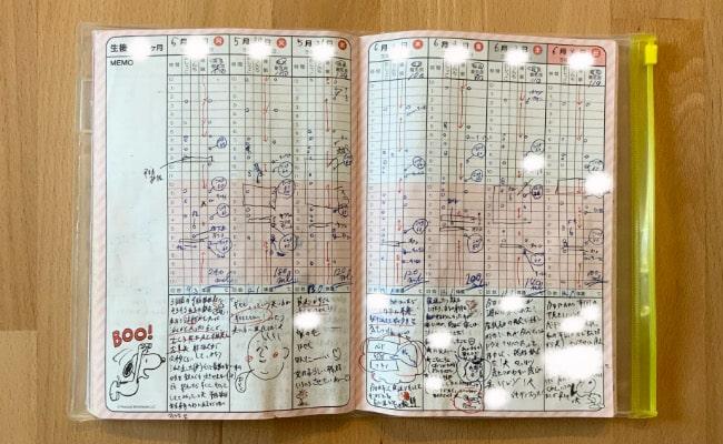 【1冊目】読み返さなかった育児日記帳