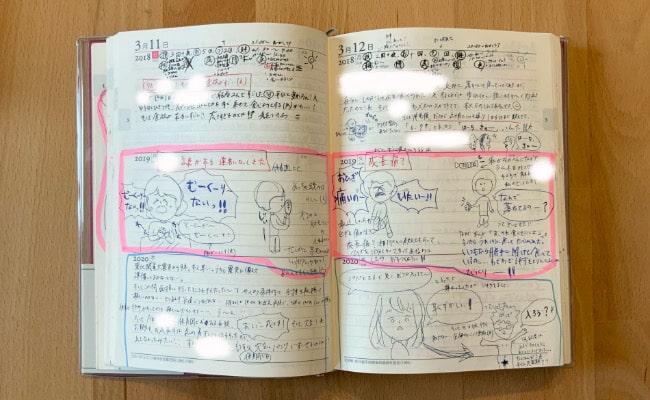 【2冊目】3年日記は便利だけど…