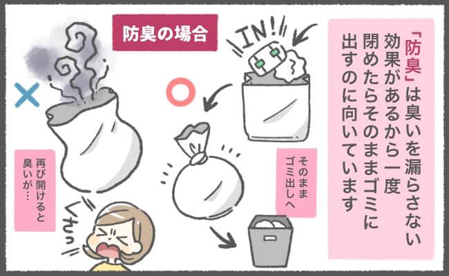 防臭について